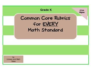 Common Core Math Rubrics:  Grade Kindergarten