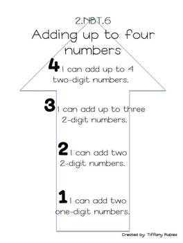 Common Core Math Rubrics: Tracking Student Progress