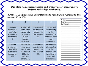 Common Core Math Rubrics for 3rd Grade