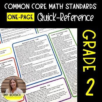 ONE-PAGE Common Core Math Standards Quick Reference: Second Grade