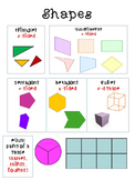 Common Core Math: Shapes Poster