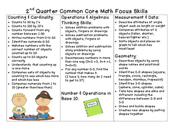 Common Core Math Skills by the Quarter for Kindergarten