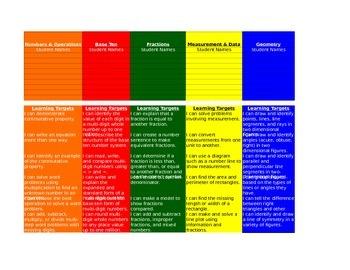 Common Core Math - Small Group Referece Sheet