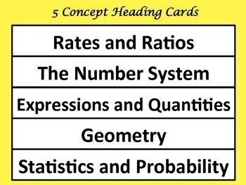 Math Vocabulary Sort Cards