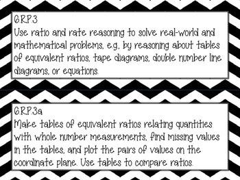 Common Core Math Standards Black Chevron