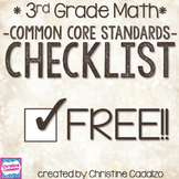 Common Core Third Grade Math Checklist