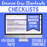 Common Core Checklist - Fourth Grade Math
