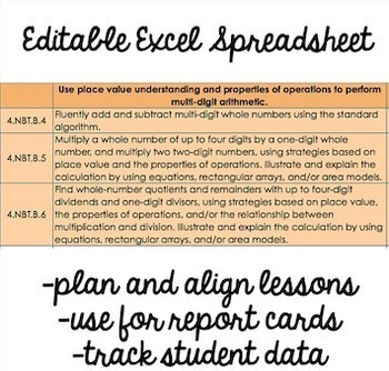 Common Core Checklist - Fourth Grade Math