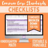 Common Core Checklist - Kindergarten Math