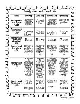 Common Core: Math Standards: Fourth Nine Weeks of Math Homework