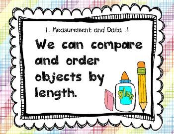 Common Core Math Standards, Kid-Friendly