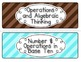 Common Core Math Standards Posters - Grade 5 (Brown, Lime