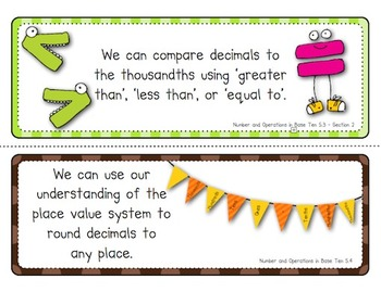 Common Core Math Standards Posters - grade 5 (lime, hot pink, brown)