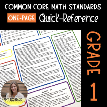 ONE-PAGE Common Core Math Standards Quick Reference: First Grade