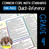 ONE-PAGE Common Core Math Standards Quick Reference: Fourth Grade