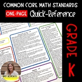 ONE-PAGE Common Core Math Standards Quick Reference: Kindergarten