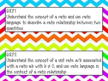 Common Core Math Standards Rainbow Chevron
