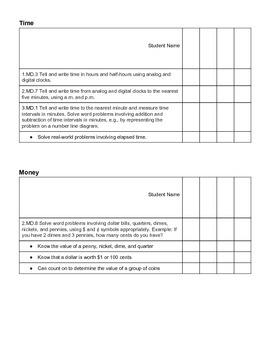 Common Core Math Standards Vertical Alignment K-3