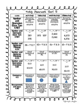 Common Core: Math Standards: Week 10 Math Homework