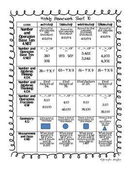 Common Core: Math Standards: Week 10 Math Homework