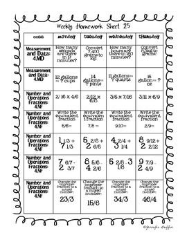 Common Core: Math Standards: Week 25 Math Homework