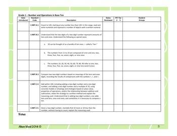 Common Core Math Standards and RTI Checklist First Grade