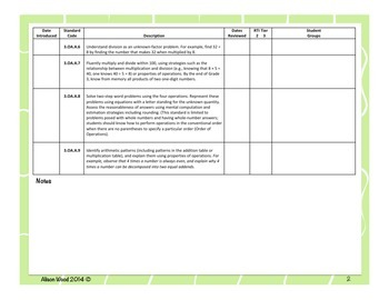 Common Core Math Standards and RTI Checklist Third Grade