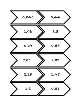 Common Core Math Stations and Games - Decimals Ordering and Operations