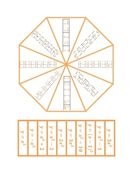 "Common Core Math Stations and Games - ""Poly-Problem-Solver"" Nonlinear Functions"