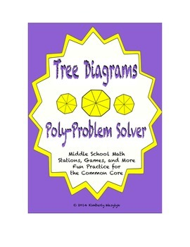 """Common Core Math Stations and Games - """"Poly-Problem-Solvers"""" Tree Diagrams"""