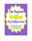 "Common Core Math Stations and Games - ""Poly-Problem-Solvers"" Tree Diagrams"