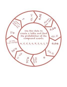 "Common Core Math Stations and Games - ""Roundabouts"" Compound Events"
