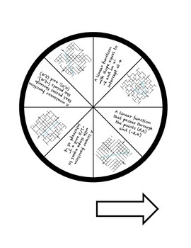 """Common Core Math Stations and Games - """"Spin Off"""" Functions"""