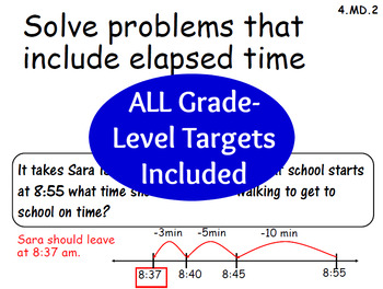 Common Core Math Target Posters with Example Illustrations for 4th Grade
