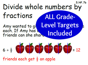 Common Core Math Target Posters with Example Illustrations for 5th Grade