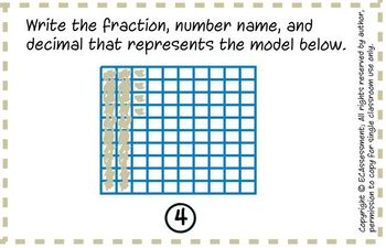 Common Core Math Task Cards-4.NBT.6.:  Decimal Notations for Fractions