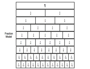 Common Core Math Task Cards - Equivalent Fractions CCSS 4.NF.1