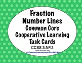 Common Core Math Task Cards Fraction Number Lines CCSS 3.NF.2