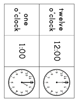 Common Core Math: Telling Time (Grade 1)
