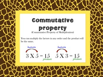 Common Core Math Terms