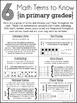 Common Core Math Terms For Parents: A Handout