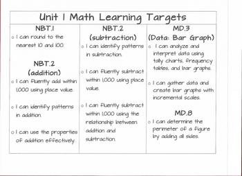 Common Core Math: Unit 1