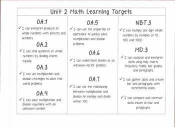 Common Core Math: Unit 2