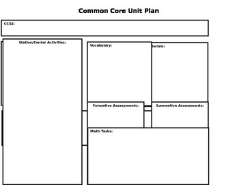 Common Core Math Unit Plan