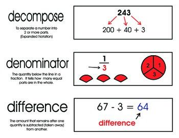 Common Core Math Vocab Cards Set 1