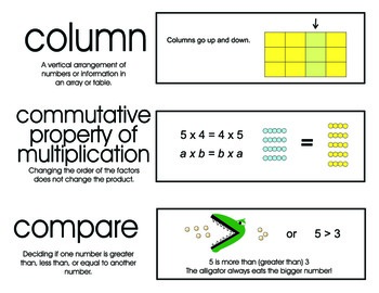 Common Core Math Vocab Cards Set 1
