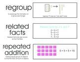 Common Core Math Vocab Cards Set Two