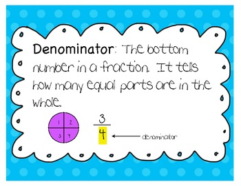 Common Core Math Vocab (Grade 3)