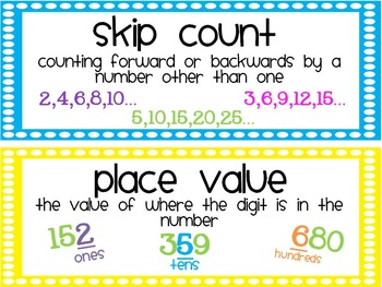 Math Vocabulary Cards for 2nd Grade {Common Core} | TpT