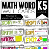 Common Core Math Vocabulary Cards for Kindergarten